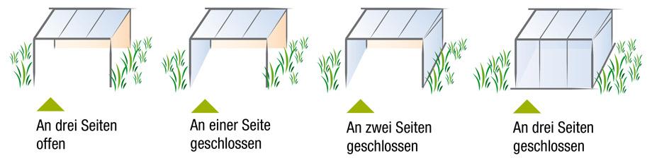 Terrassenüberdachung mit Seitenteilen